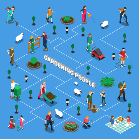 Gardening people isometric flowchart with male and female figurines involved in planting seedlings landscape design and pet care vector illustration