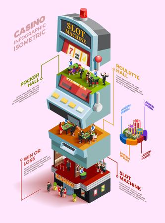 大きな抽象スロット マシンのカジノ等尺性インフォ グラフィック レイアウトに分かれてテーマ部分のベクトル図
