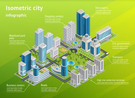 Diseño de infografía isométrica de la infraestructura de la ciudad con compras y centros de negocios edificios residenciales de gran altura elementos de la zona de parque arbolada vector ilustración