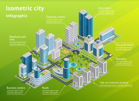 City infrastructure isometric infographics layout with shopping and business centers high rise residential buildings woodland park area elements vector illustration Stock Illustratie