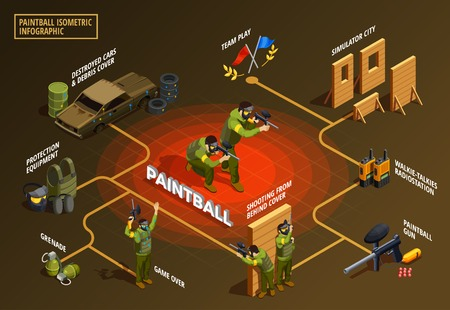 Paintball isometric flowchart composition of fighters with weapons protection equipment pieces of scenery and walkie-talkies vector illustration Ilustração