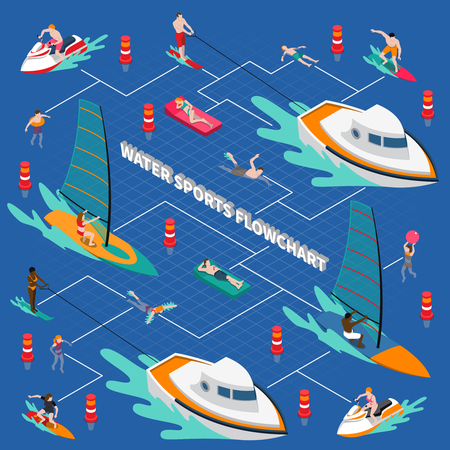 Water sports isometric people flowchart with different transportation and type sport in the beach and on the sea vector illustration