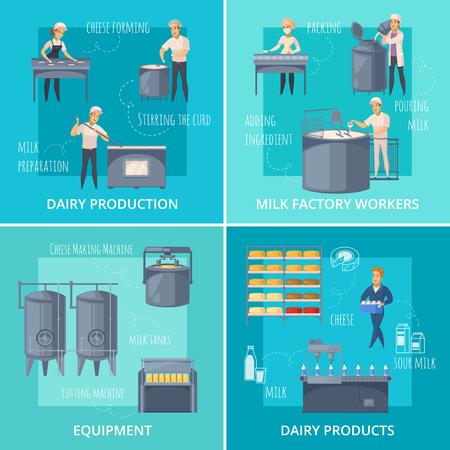 Dairy production cartoon design concept with factory workers, industrial equipment and milk products isolated vector illustration Ilustracja