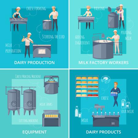 Het concept van het zuivelproductiebeeldverhaal ontwerp met fabrieksarbeiders, industriële apparatuur en zuivelproducten geïsoleerde vectorillustratie