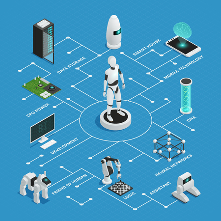 青の背景ベクトルイラストレーション上の枝とポインタで着色された人工知能アイソメフローチャートの組成