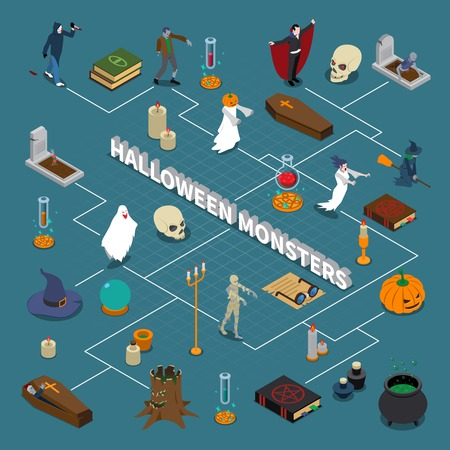Colored monster halloween isometric flowchart with elements of this holiday and participants vector illustration