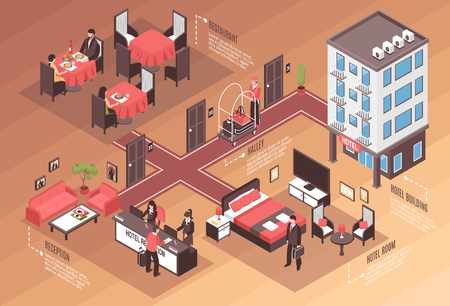 Colored isometric hotel horizontal background with hotel building halley hotel room reception restaurant descriptions vector illustration