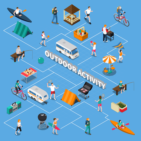 Colored isometric summer outdoor activity people flowchart with means of transport attributes and equipment for activity vector illustration Иллюстрация
