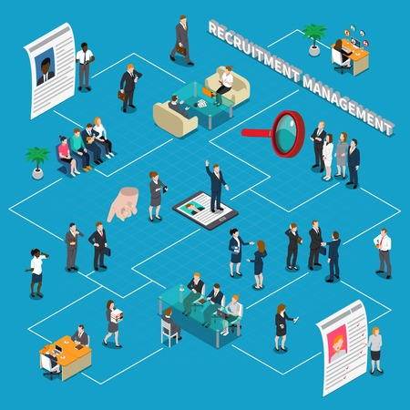 Colored recruitment hiring HR management isometric people flowchart with steps of hiring vector illustration