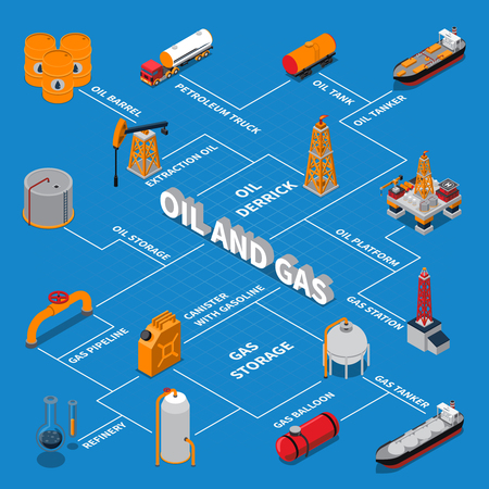 Isometrische Flussdiagramm mit Erdölproduktion und Transport, Gasplattform, Station und Pipeline auf blauem Hintergrund Vektor-Illustration