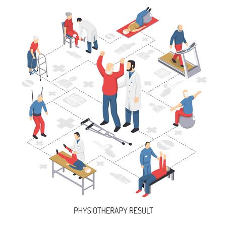 医師トレーナーと医療機器分離ベクトル図高齢患者のリハビリテーション介護と理学療法の治療法