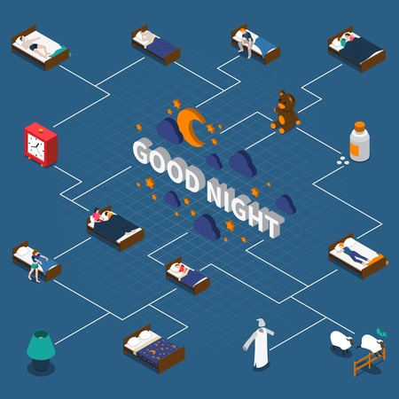 Good night isometric flowchart with sleeping person, bedtime objects, counting sheep, medication on blue background vector illustration