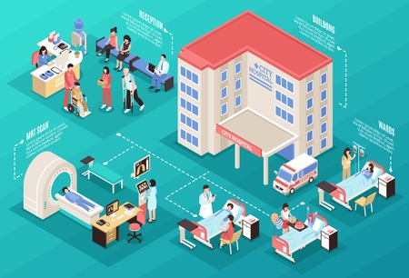 Hospital isometric composition with ward scan and reception symbols isometric vector illustration