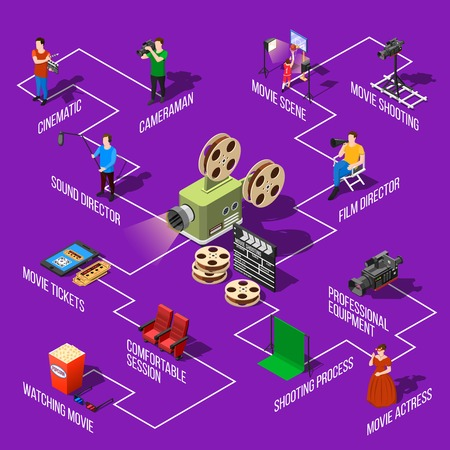 Isometric movie shooting flowchart with isolated images of production team members shooting equipment and cinema elements vector illustration