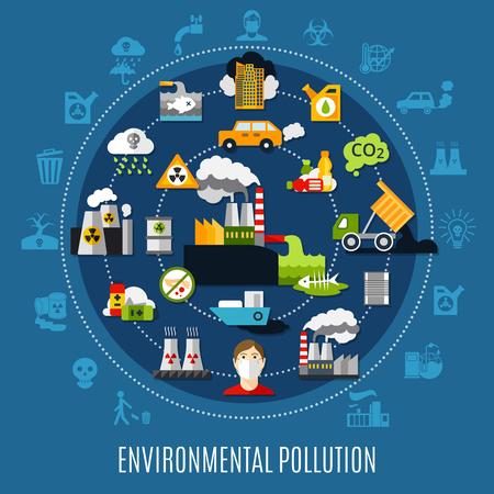 Concepto de contaminación ambiental con agua aire y símbolos de contaminación de tierra ilustración vectorial plana
