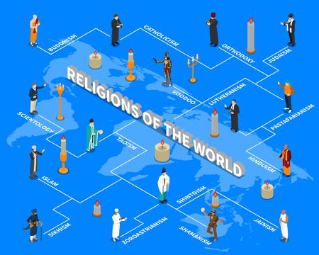 Godsdiensten van wereld isometrisch stroomschema met inbegrip van mensen en kaarsen op blauwe achtergrond met globale kaart vectorillustratie