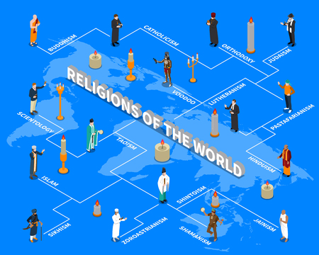 Religions of world isometric flowchart including people and candles on blue background with global map vector illustration