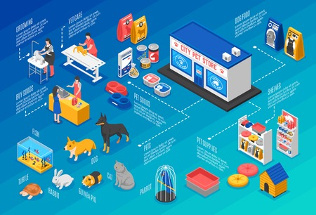 male symbol: Colored isometric pet shop horizontal background with isometric elements and city pet store element vector illustration Illustration