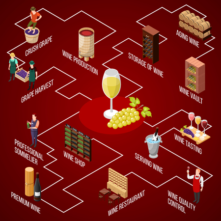 Isometric wine production flowchart composition with isolated images of people serving appliances wine glass and grapes vector illustration Illustration