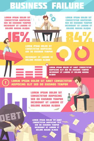 Most common business failure causes retro cartoon infographic poster with statistics solutions and preventing tips vector illustration