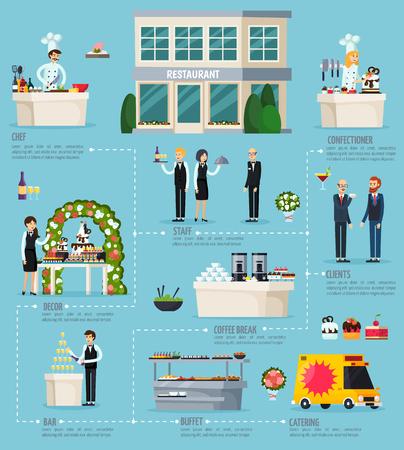 レストランのスタッフ、クライアント、青い背景のベクトル図の調理と配送食品フラット インフォ グラフィック直交をケータリング