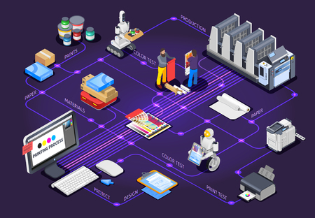 Printing house polygraphy industry isometric flowchart composition with images of printers materials and other color equipment vector illustration