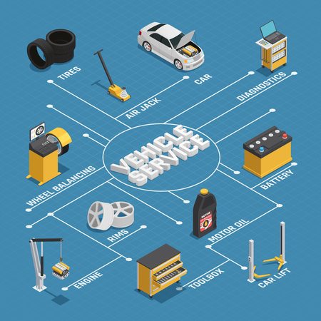 자동차 정비 차량 진단 수리 서비스 아이소 메트릭 순서도 파란색 배경 포스터 배터리 자동 변속기 휠 벡터 일러스트와 균형 조정