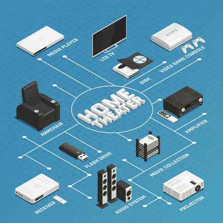 Isometric flowchart with various home theater system elements on blue background