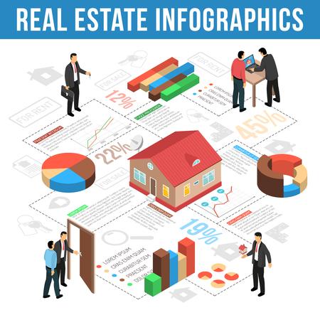 不動産代理店インフォグラフィックスグラフグラフと販売ベクトルイラストレーションの統計との等角レイアウト  イラスト・ベクター素材