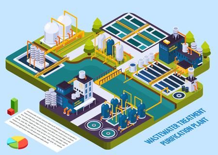 De zuiveringsinstallatie van de afvalwaterbehandeling met reservoir, separators, filters, pompen, isometrische samenstelling met infographic elementen vectorillustratie
