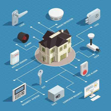 Home security isometric flowchart with smoke detector motion sensor fire alarm cctv elements of smart house vector illustration