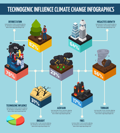 Wpływ działalności człowieka na infografiki dotyczące zmian klimatu na niebieskim tle z informacją o ilustracji wektorowych globalnego ocieplenia