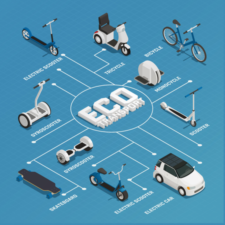 Eco transport isometric flowchart with gyro scooter skateboard monocycle bicycle tricycle electric car elements vector illustration 일러스트