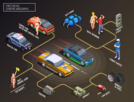 Street racing drift isometrische stroomdiagram met snelle racewagens snelheid toename eenheden politie en menselijke karakters vector illustratie