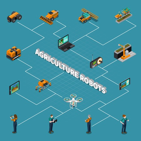 Agricultural robots isometric flowchart with modern technologies for farming including drone on blue background vector illustration