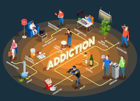 Fluxograma isométrico de maus hábitos com drogas, tabagismo e álcool, vício em compras e polícia em fundo preto. Ilustración de vector