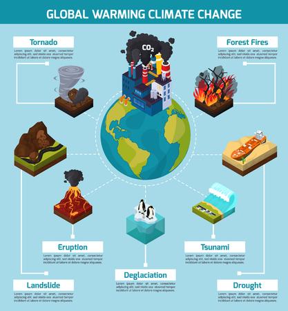 Mudança climática do aquecimento global ortogonal. Infografia isométrica com desastres naturais, terra e fábrica. Ilustración de vector