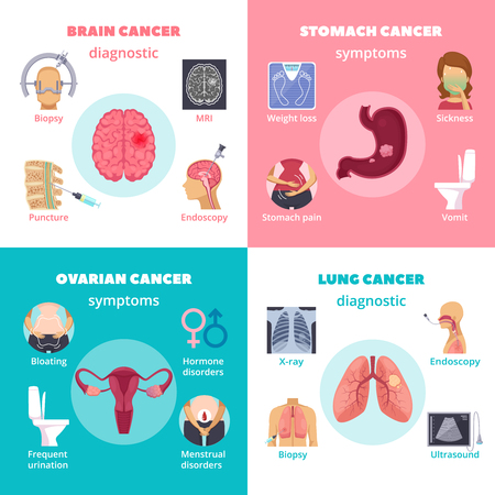 Oncology design concept set vector illustration. Vectores
