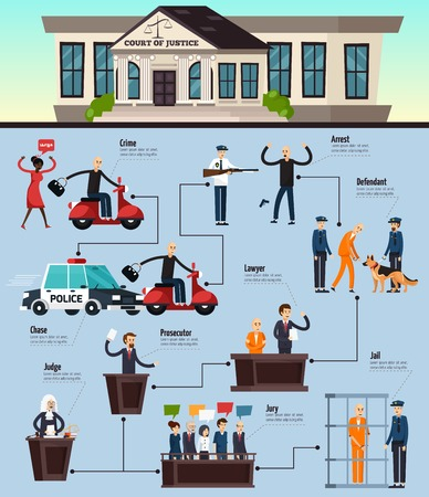 Law and justice orthogonal infographics on blue background with crime and legal system stages. 向量圖像