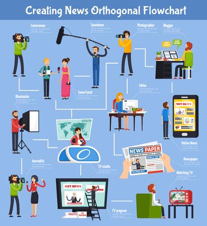 Het creëren van nieuws orthogonal stroomschema met gebeurtenis, verslaggever met cameraman, redacteur, tv-programma op blauwe achtergrond vectorillustratie Stock Illustratie