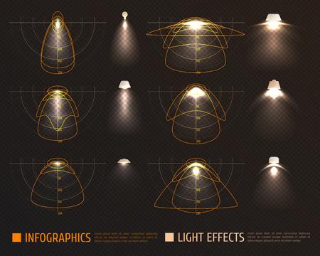 Lichteffecten infographics met lampen, lampenkappen en schema's metingen van de verlichtingsintensiteit op transparante achtergrond vectorillustratie