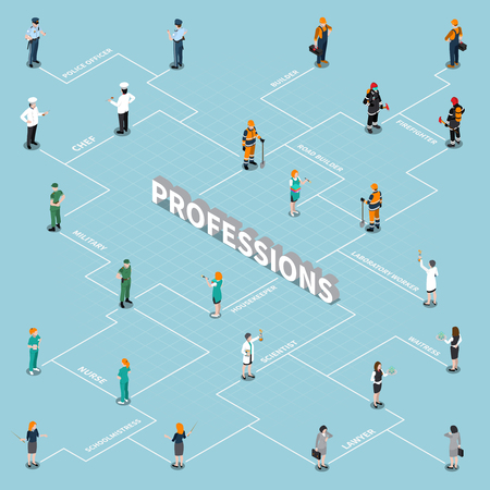 Professions uniform isometric people flowchart composition with faceless human characters in detail clothing with text captions vector illustration
