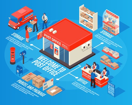 Post office isometric infographics with storage sections working staff mailbox parcels and packages decorative icons vector illustration Ilustração