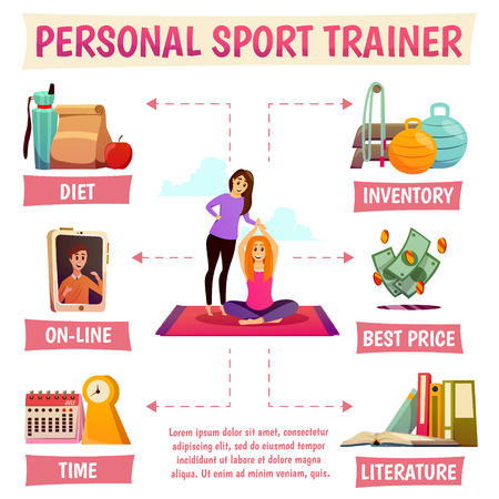 Personal sport trainer flowchart including yoga with instructor, diet, online help, equipment, literature, price vector illustration Illustration
