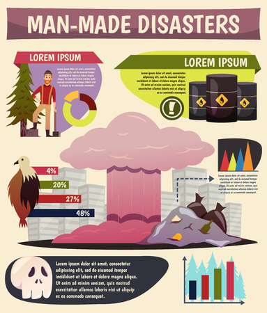 Man-made eco disasters orthogonal infographic poster with harmful toxic environmental pollution types and facts vector illustration