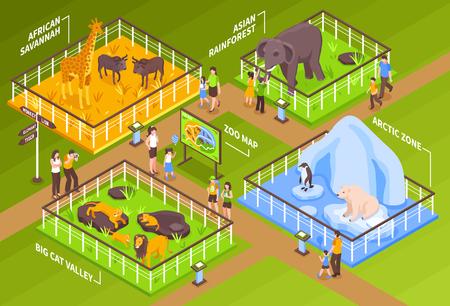 異なる動物や訪問者の文字ベクトルイラストと動物園サイトフェンスケージとアイソメトリック動物園水平組成 写真素材 - 91812306