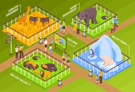 Isometric zoo horizontal composition with zoological garden site fence cages with different animals and visitor characters vector illustration