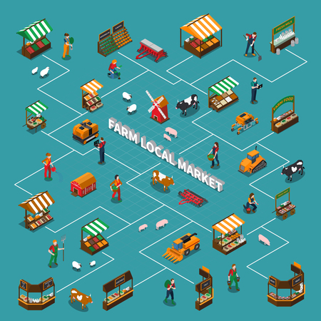 Farm local market isometric flowchart with isolated images of market stalls farm animals and human characters with text vector illustration