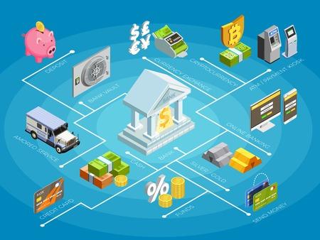services bancaires bancaire vide affiche de l & # 39 ; affiche avec des cartes de crédit échangeant des cartes de crédit exploitation minière automatique machines bancaires illustration vectorielle Vecteurs