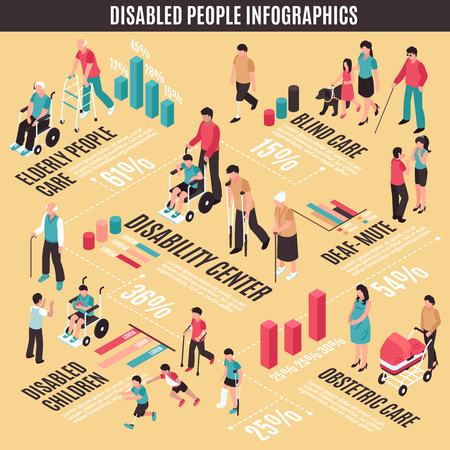 Disabled people isometric infographics with adults and kids, blind and deaf, elderly on beige background vector illustration Illustration